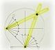Projektionsmodell für Sehnentangenten-