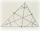 Dreieck mit Gummifäden