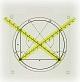 Projektionsmodell für die Proportionen am Kreis