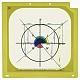 Schwenkfolie - Funktionen in den vier Quadraten