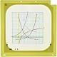 Schwenkfolie - Logarithmische Funktion