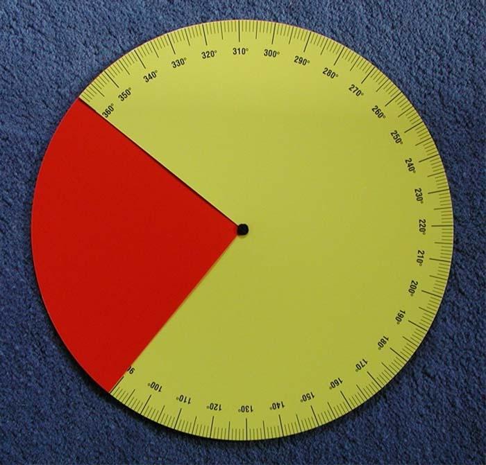 Winkelscheibe 5222350 mathematik klasse 1 bis 6 for Gelbe tafeln
