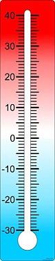 Thermometerskala, 2er-Set