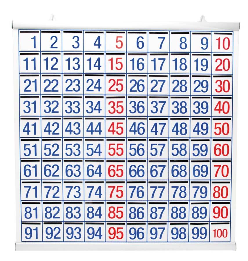 Küchen Tafel Magnetisch ~ hunderter tafel magnetisch, 5400455 u2022 mathematik klasse 1 bis 6> tafeln> hunderter tafeln