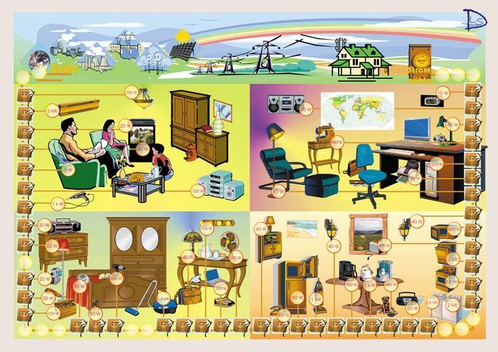 stromverbrauch und leistungsschwankungen planspiel 5550050 mathematik klasse 5 bis 12. Black Bedroom Furniture Sets. Home Design Ideas